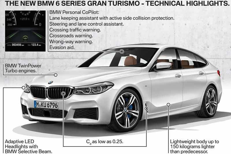 nuova-bmw-serie-6-gt-2018-innovazioni-tecnologiche-9494489